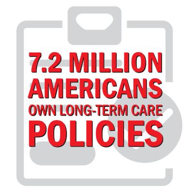 Million Long Term Care Policies-01.png